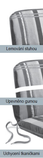 Polstr BASIC 129 vysoký Doppler