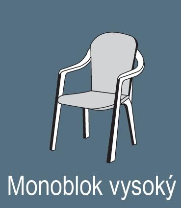 Polstr BASIC 3104 monoblok vysoký Doppler